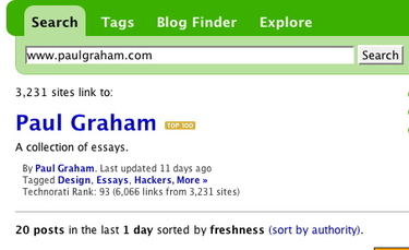 Graham_technorati