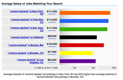 Indeed_salary_search_1