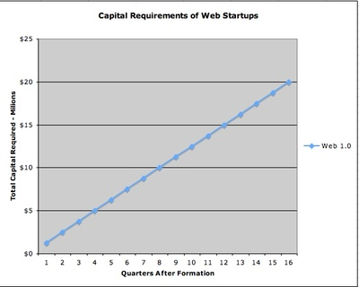 Web_1_capital_requirements